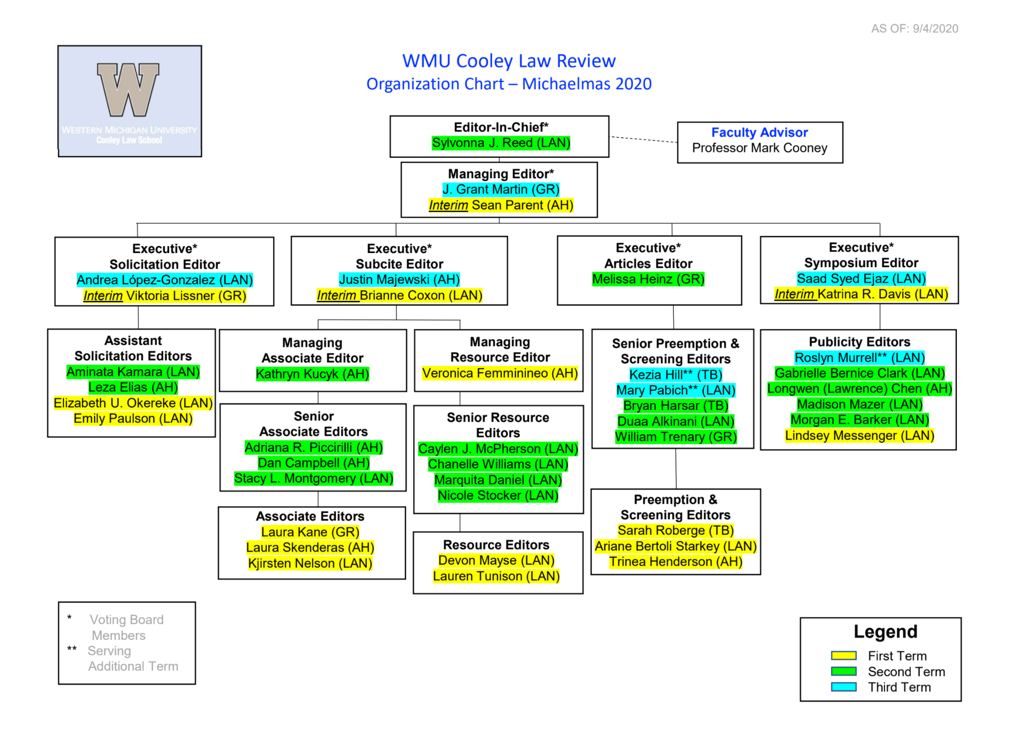 Law Review Organizational Chart